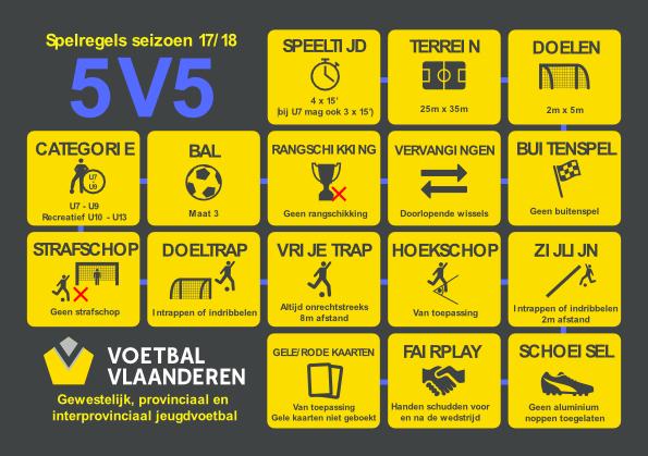 Bericht: 5v5_spelreglement_jeugdvoetbal_2017-2018_aangepast