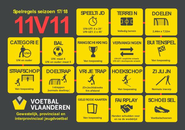 Bericht: 11v11_spelreglement_jeugdvoetbal_2017-2018_aangepast